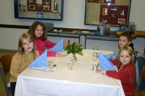 Приучать детей к порядку за столом, навыки этикета